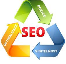 SEO PLZEŇ Alfa - Omega servis SEO služby v Plzni. Optimalizace webových stránek pro internetové vyhledávače. Internetový marketing. Linkbuilding. Copywriting, Správa sociálních sítí.